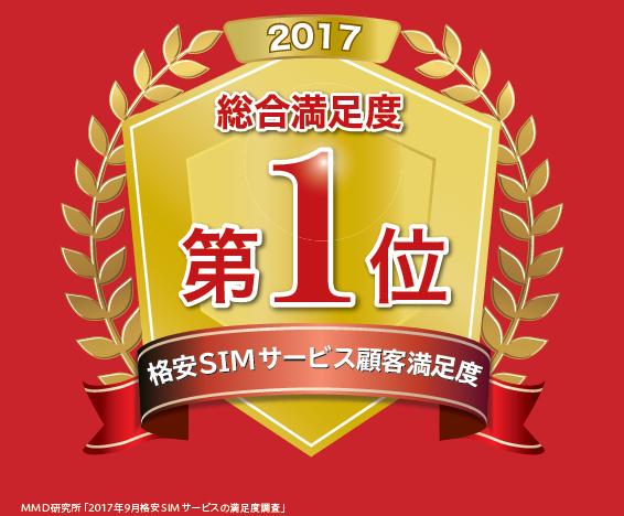 UQ mobile 総合満足度No,1