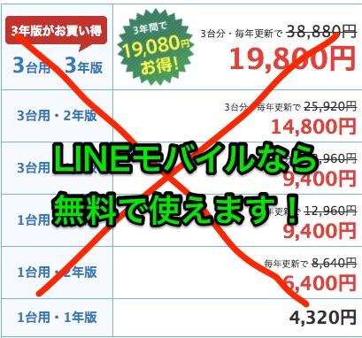 i-フィルター価格