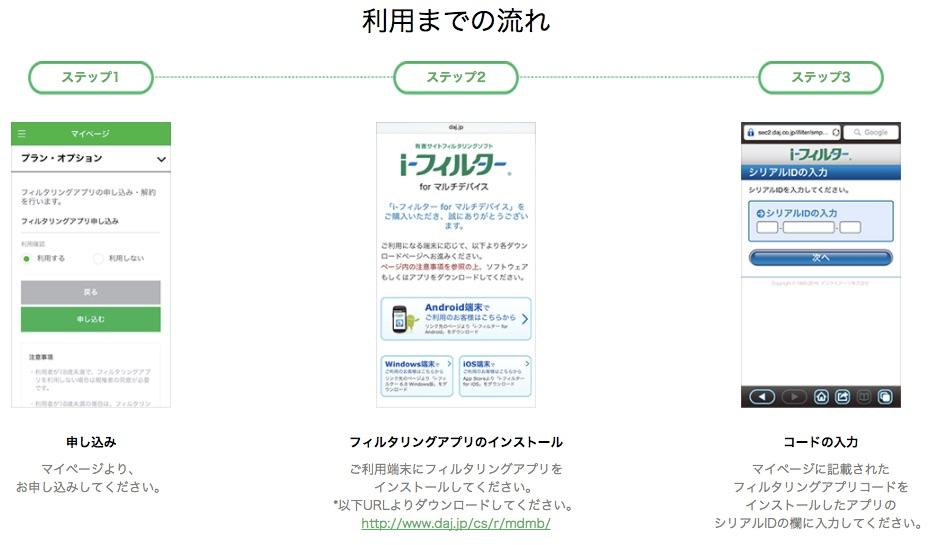 LINEモバイル フィルタリングアプリ