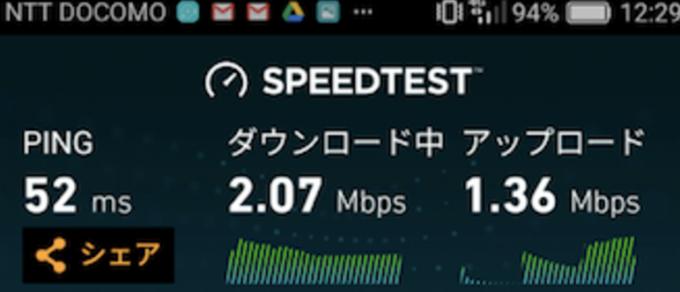 LINEモバイル 通信速度 最低