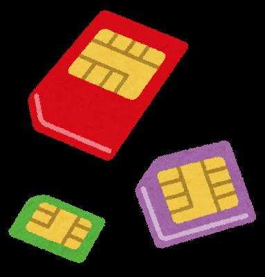 格安SIM SIMカード