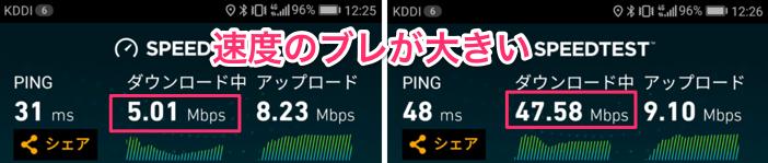 UQモバイル 新宿 通信速度