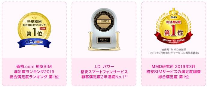UQ mobile 受賞歴